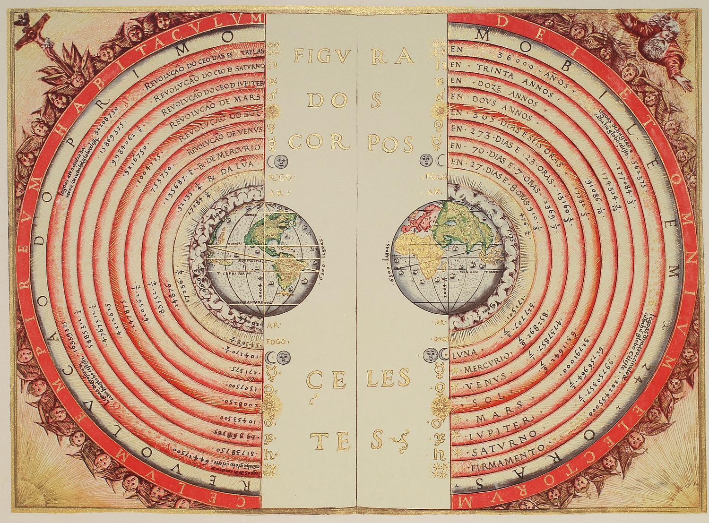 Геоцентрическая модель Солнечной системы