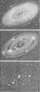 Образование Солнечной системы по Лапласу