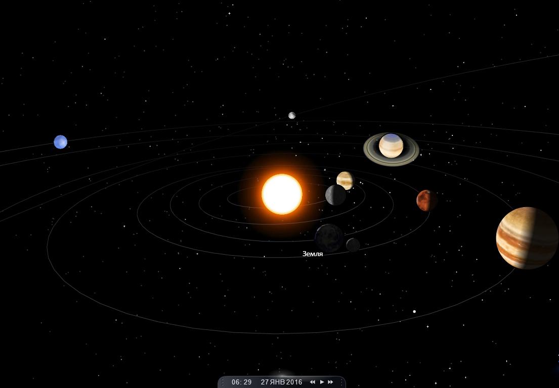 Истинное положение планет в параде 27 января 2016 года