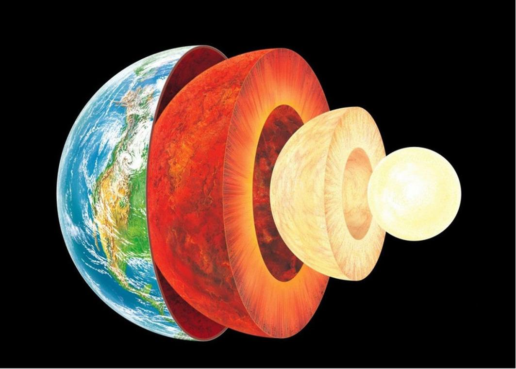 Классические основные сферы Земли