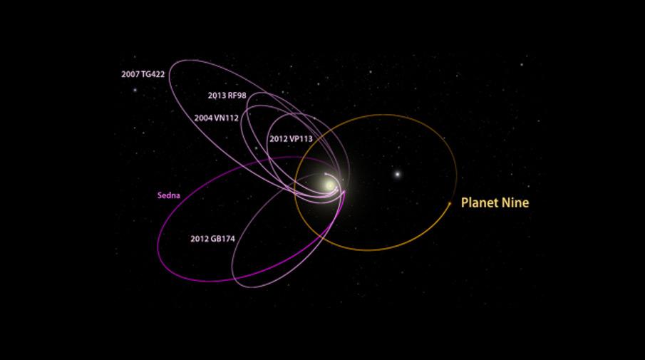 Планета 9 и орбиты транснептуновых объектов, на который она повлияла