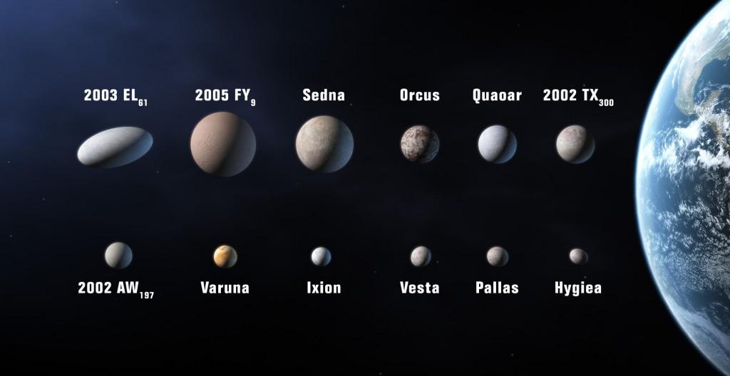 Самые большие транснептуновые объекты