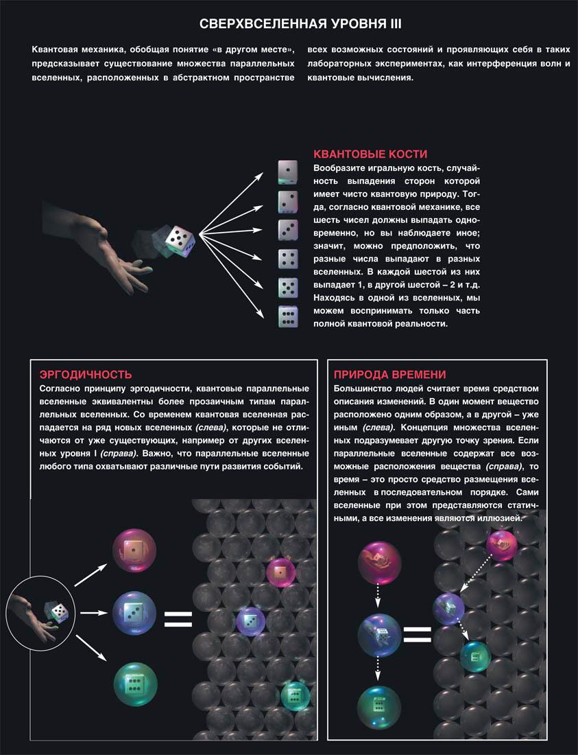 Квантовые Вселенные