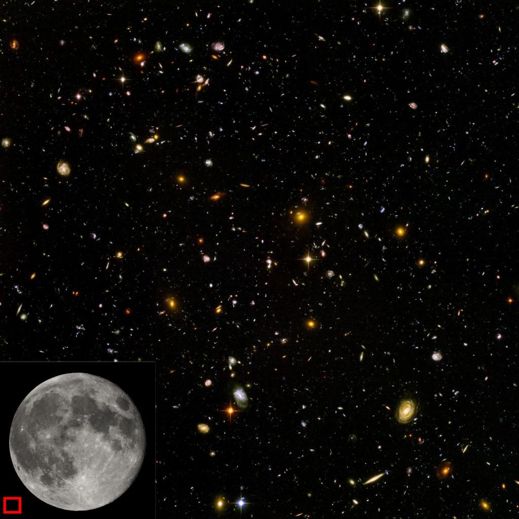 Сравнительные масштабы снимка Ultra Deep Field