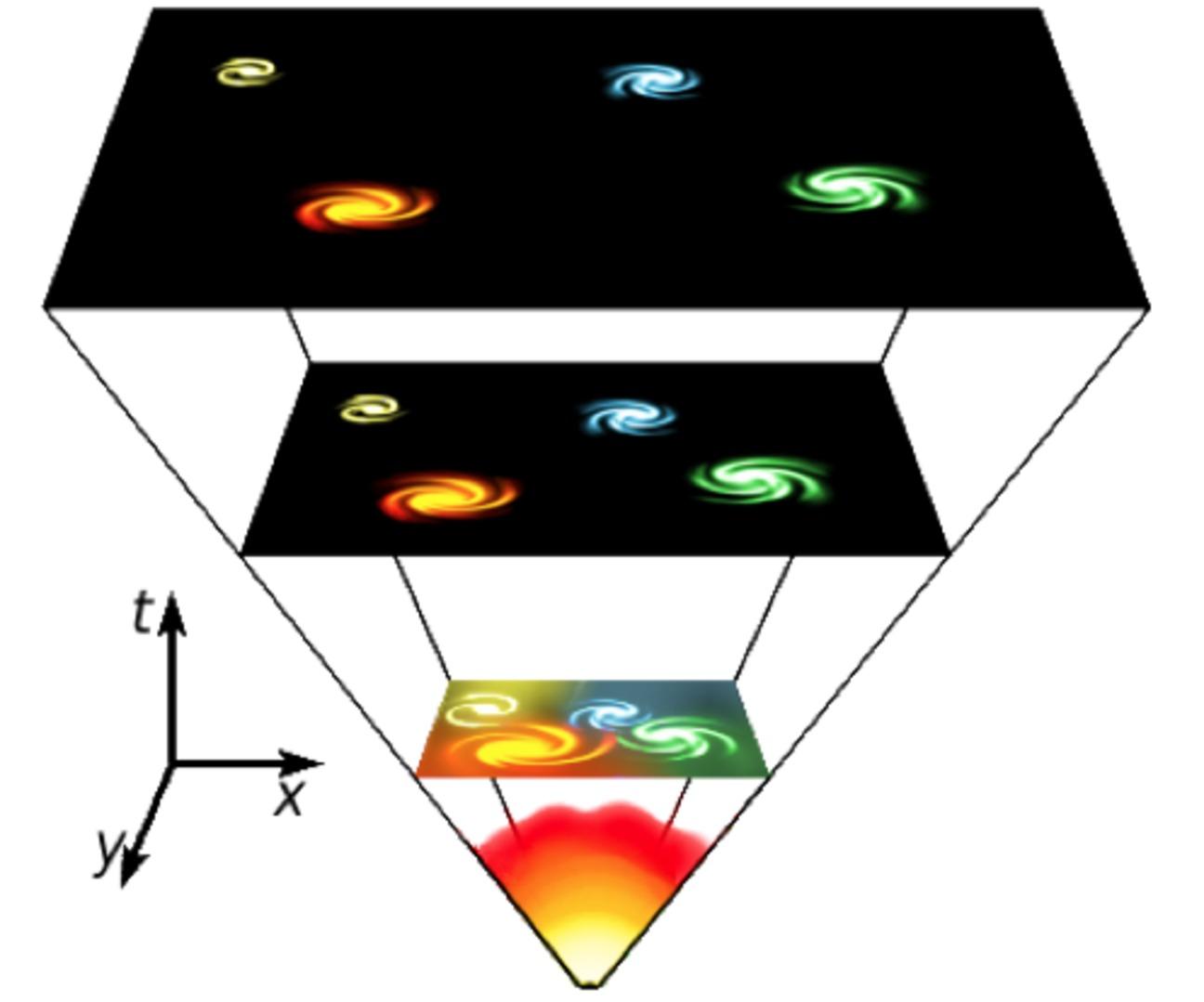 Наглядная модель расширения Вселенной со времен Большого Взрыва