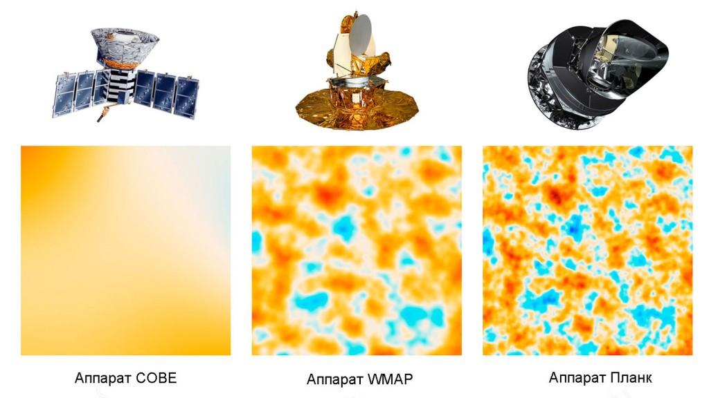 Сравнительное качество данных, полученных разными аппаратами