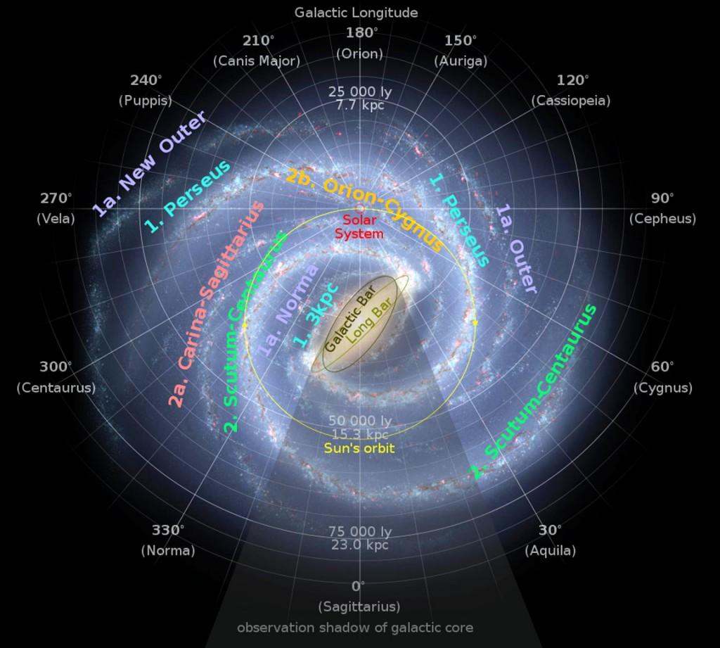 Галактические рукава и невидимая зона Млечного Пути