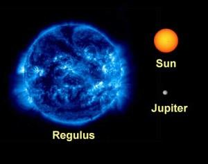 Регул в сравнении с Солнцем и Юпитером