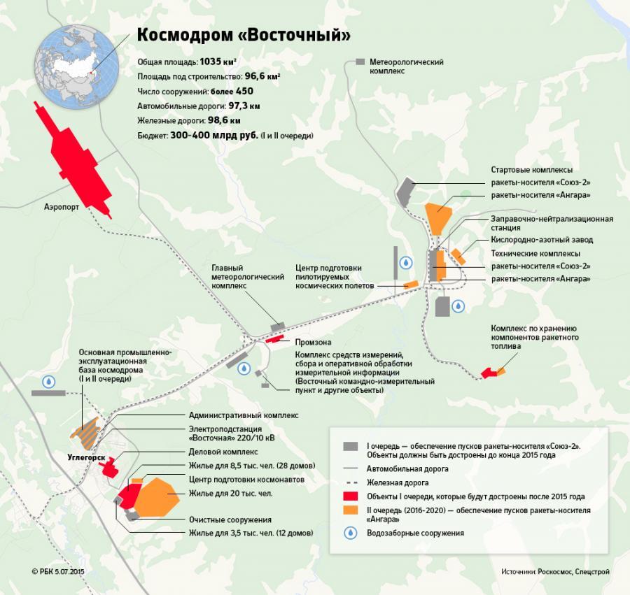 http://spacegid.com/wp-content/uploads/2016/04/Shema-kosmodroma-Vostochnyiy.jpg