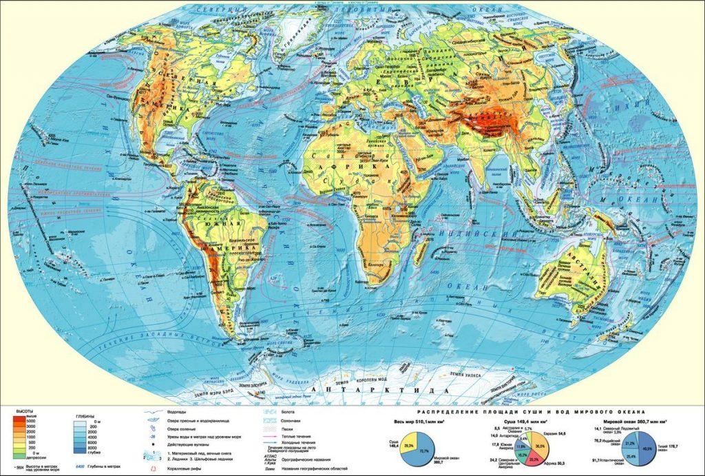 Контурная карта течений мирового океана