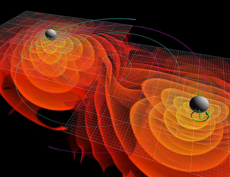 Гравитационные волны черных дыр