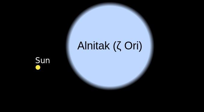 Сравнение размеров Солнца и Альнитак Aa