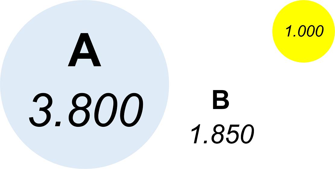 Отношение размеров звезд (желтый круг - Солнце) и масс (1.000 - 1 масса Солнца)