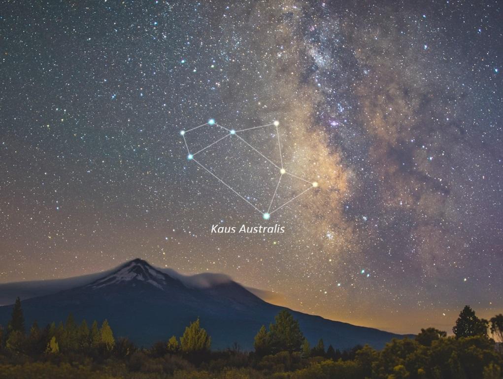 Каус Аустралис в астеризме Чайник