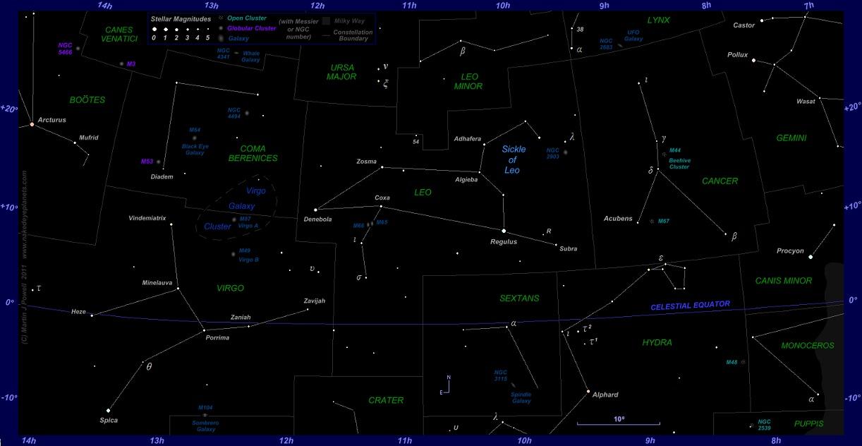 Созвездие Девы (Virgo) и другие созвездия