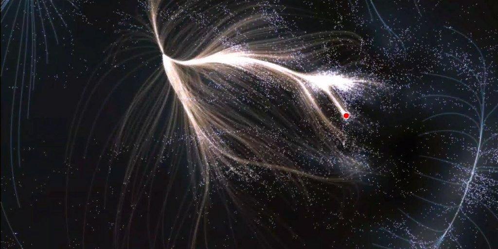Суперкластер Ланиакея и Млечный Путь