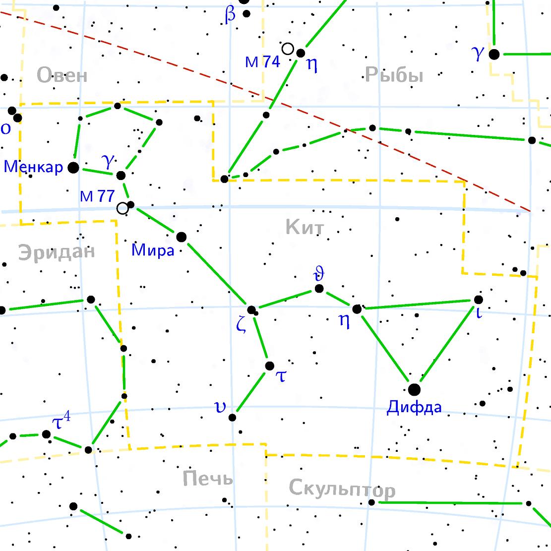 Положение галактики 77 в созвездии Кита