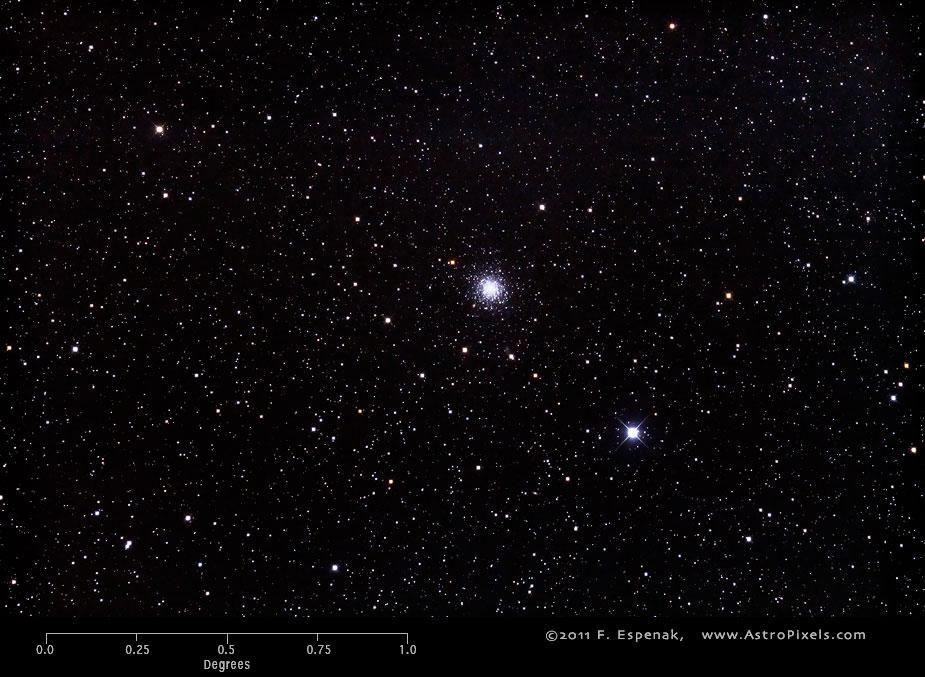 Размеры скопления Мессье 68 в масштабах градуса