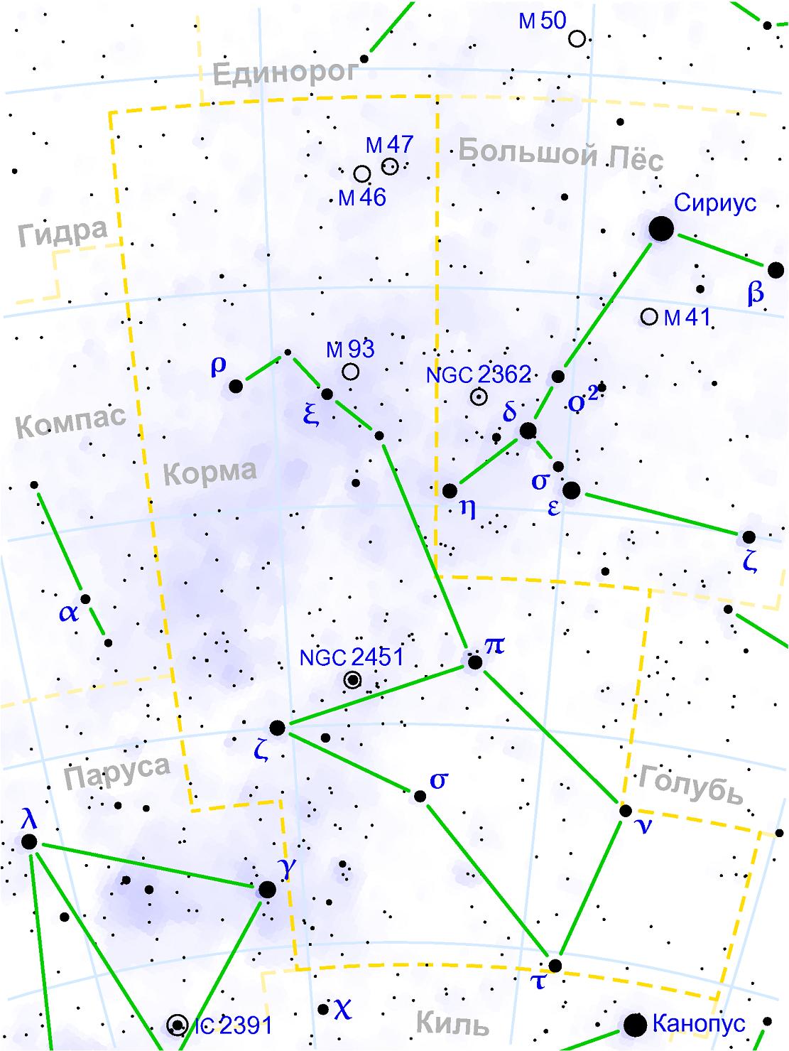 Положение рассеянного скопления M47 в созвездии Кормы