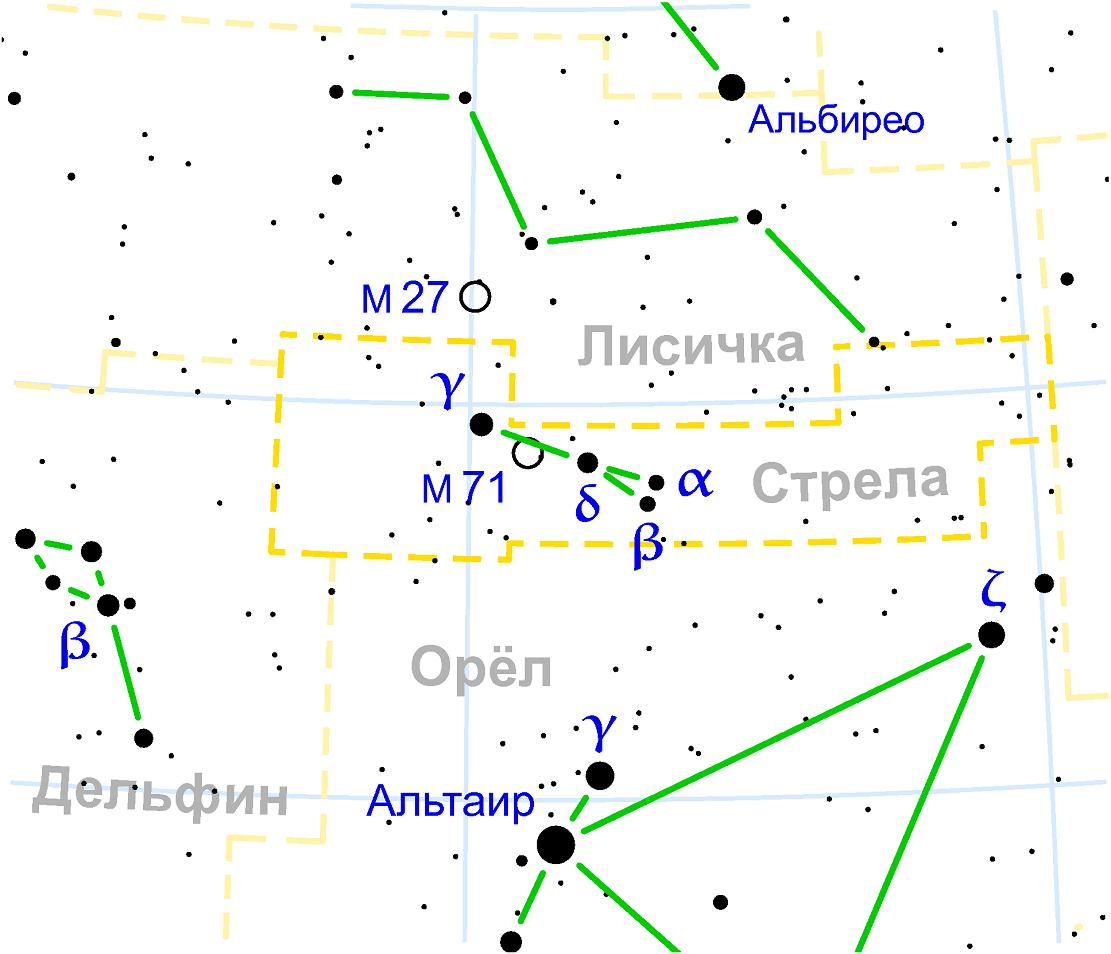 Положение шарового скопления Мессье 71
