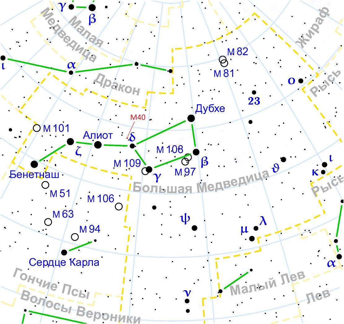 Положение двойной звезды M40 относительно астеризма Большой Ковш