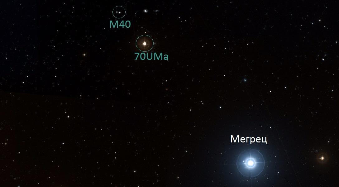 Положение двойной звезды относительно звезд Мегрец и 70Uma