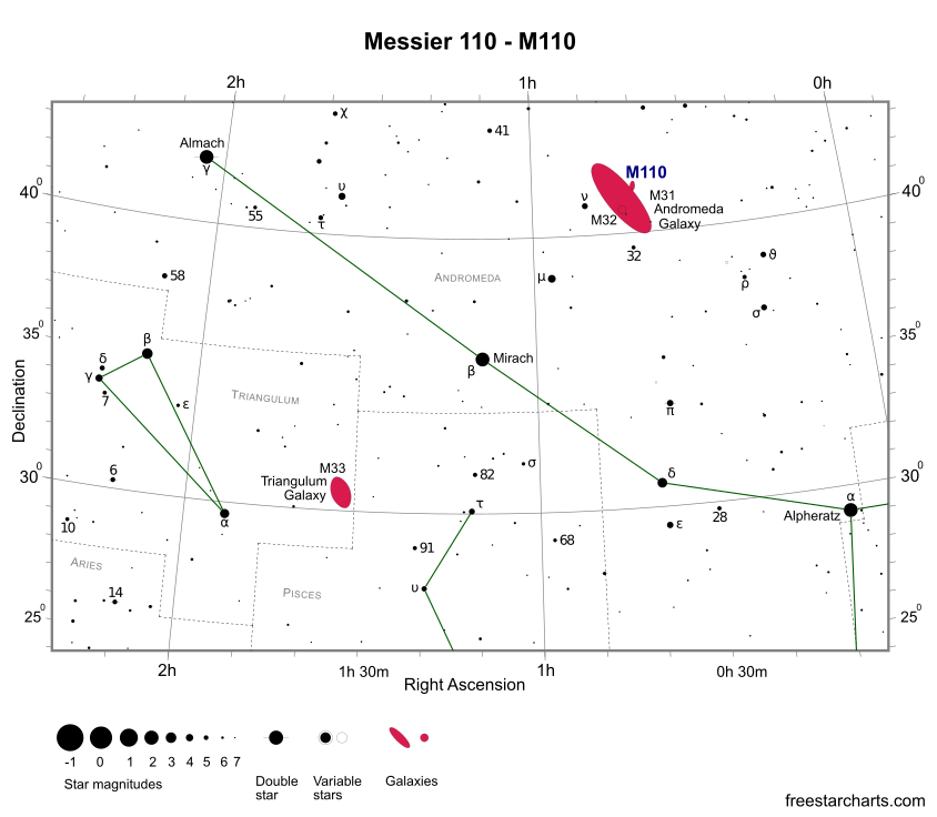 Положение галактики Мессье 110 в созвездии Андромеды