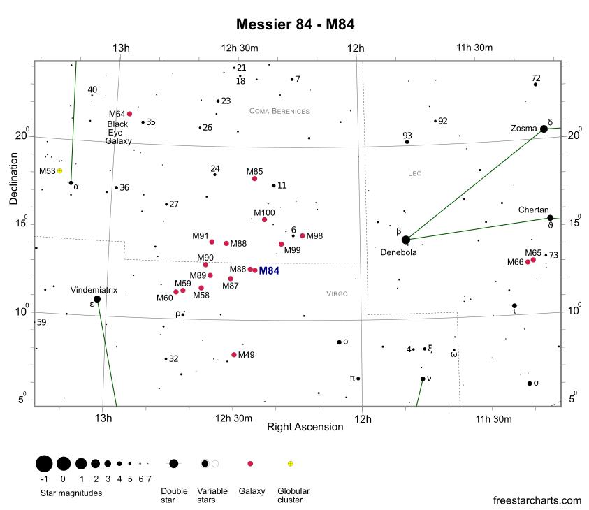 Положение галактики Мессье 86 в созвездии Девы