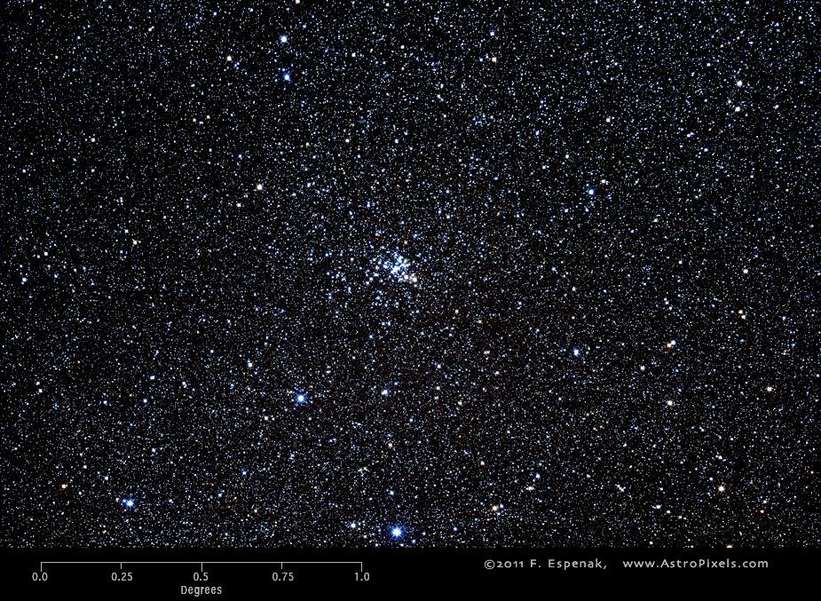 Рассеянное скопление M93 в масштабах градуса