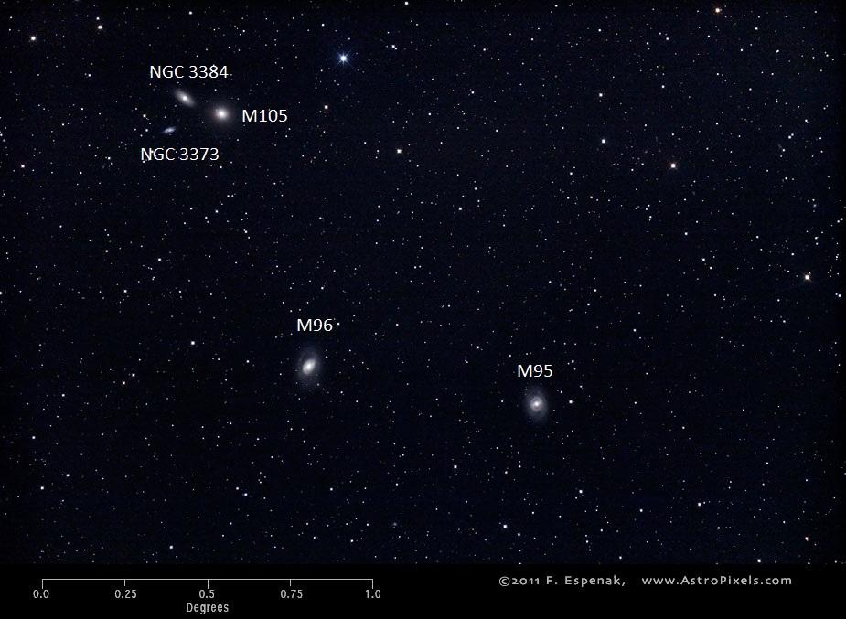 Галактика M105 и соседние объекты