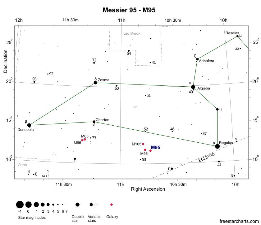Положение объекта Мессье 95 в созвездии Лев