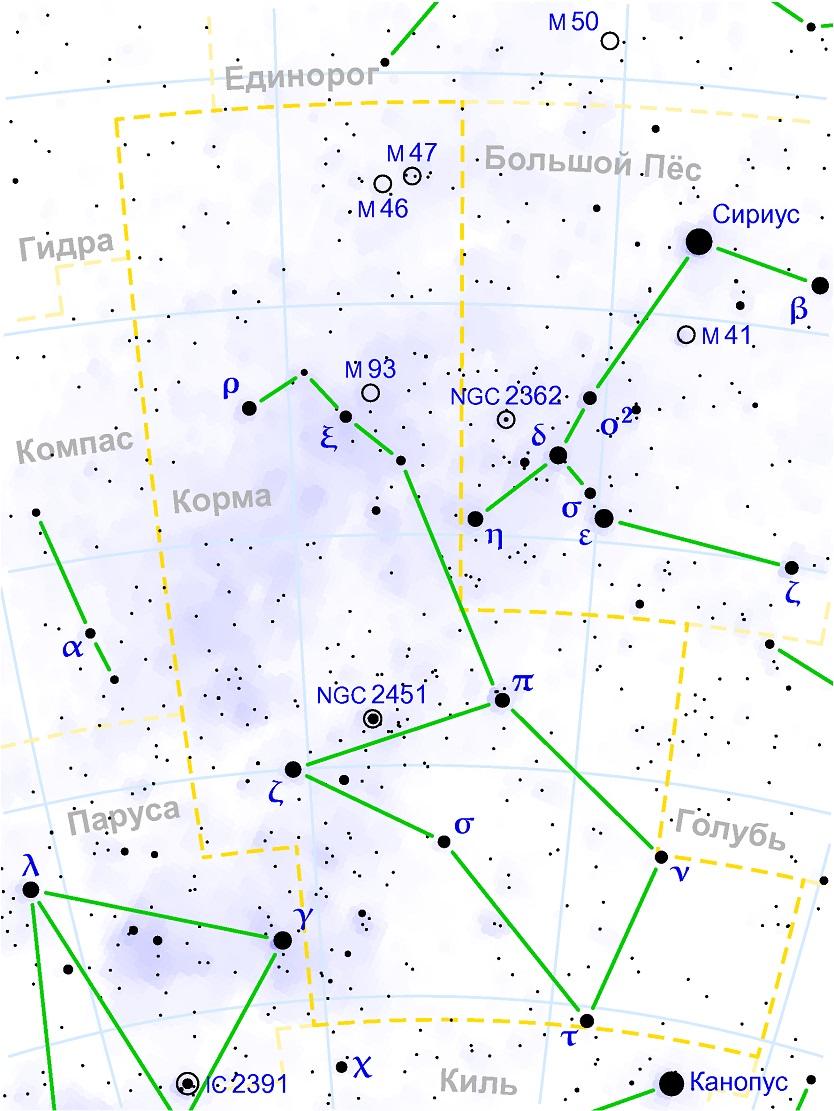 Рассеянное скопление M93 в созвездии Кормы