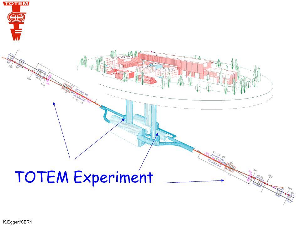 Схема расположения установок эксперимента TOTEM