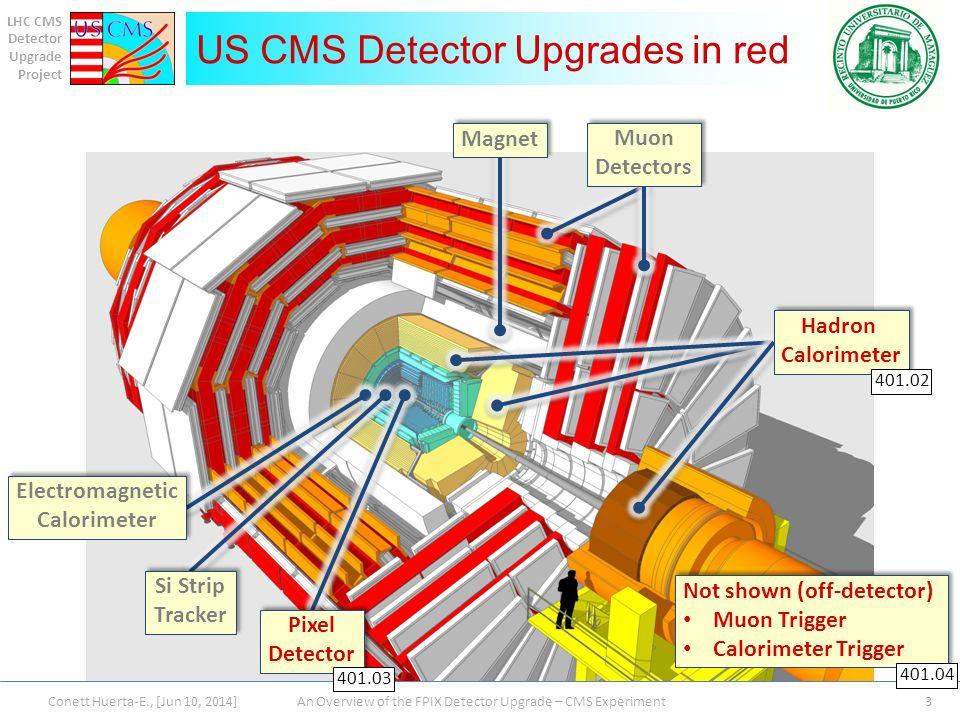 Схема детектора CMS и его основные компоненты