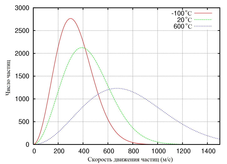 Image3 - Управляемый термоядерный синтез