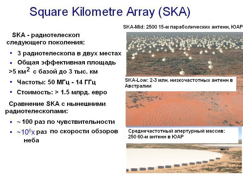 Основные параметры SKA
