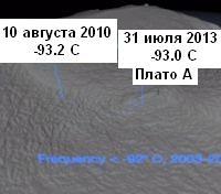 Температура плато Аргус