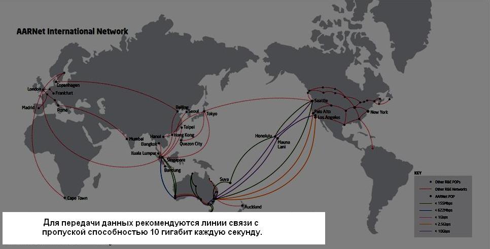 Передающие кабели