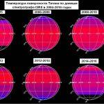 Температурные измерения на Титане