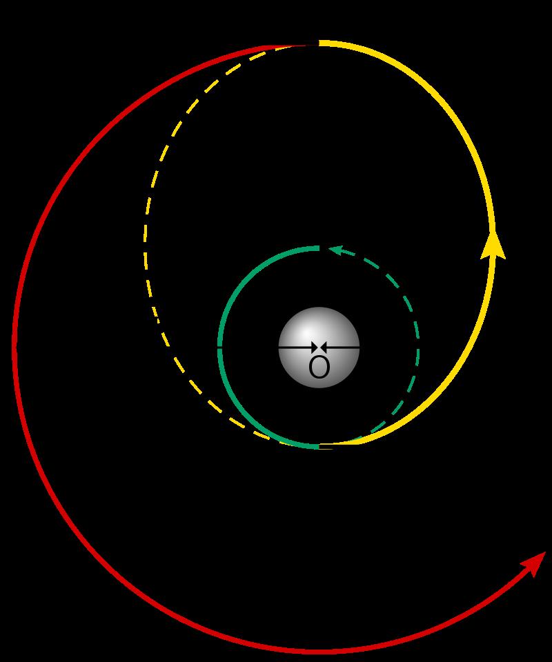 Гомановская траектория полета к Марсу