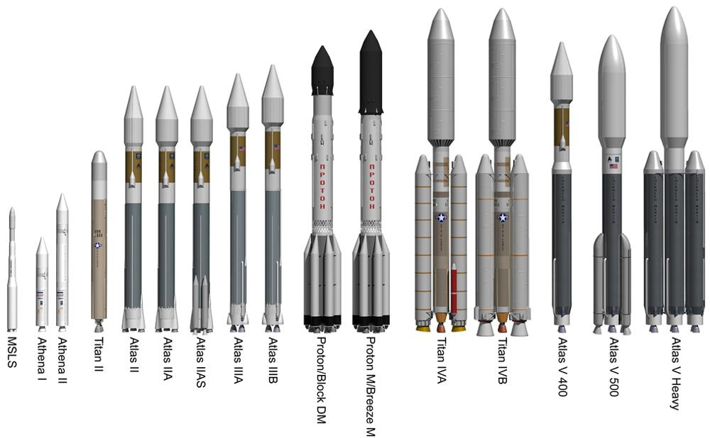 Сравнение некоторых используемых американских РН с российским Протоном
