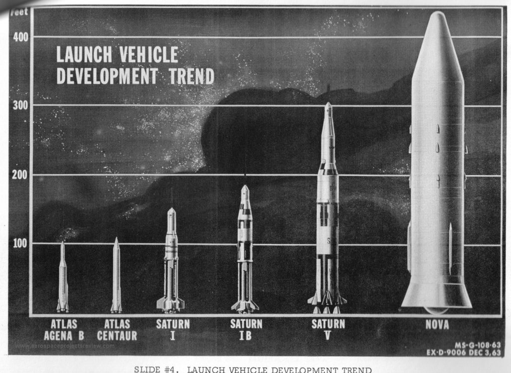 launch vehicle comparison Lesson objectives • each student will • understand launch system characteristics, sizing and trade-offs • estimate launch system sizes, staging requirements.