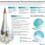 Межконтинентальная баллистическая ракета P-7