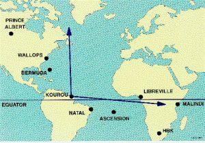 Выгодное прибрежное расположение космодрома позволяет европейским странам осуществлять запуски из Куру на орбиты с любым наклонением (от экваториальных до полярных орбит с наклонениями между 5 и 100 градусов)