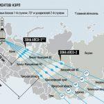 """В последние годы ожидается увеличение районов падения в связи с началом запуска с Плесецка первой тяжелой РН """"Ангара"""". Для её запусков планируется использование нескольких полей падения."""