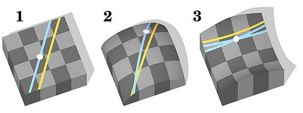 Лобачевский предположил, что в трехмерном пространстве параллельные прямые вполне могут иметь общие точки