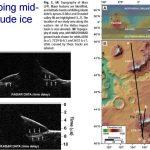В некоторых областях средних широт толщина подповерхностного льда достигает нескольких сотен метров.