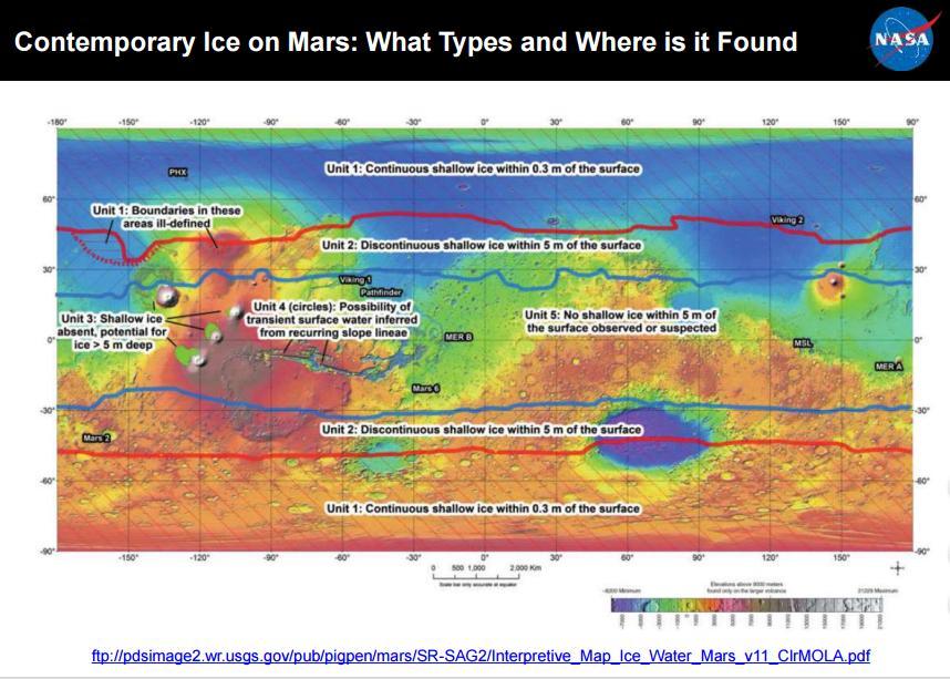 Ещё одна схема показывает, на какой глубине находится водный лед от поверхности
