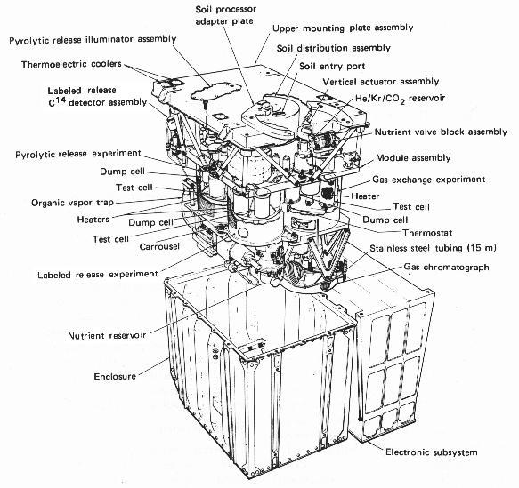 Схема установки VBI
