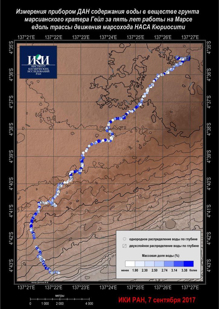 Измерения содержания воды в марсианском грунте за первые пять лет работы прибора DAN